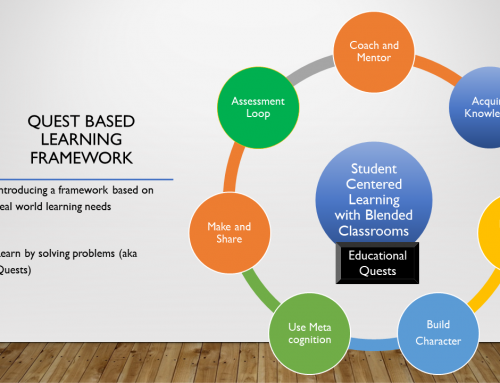 Quest Based Learning Framework with GyanQuest